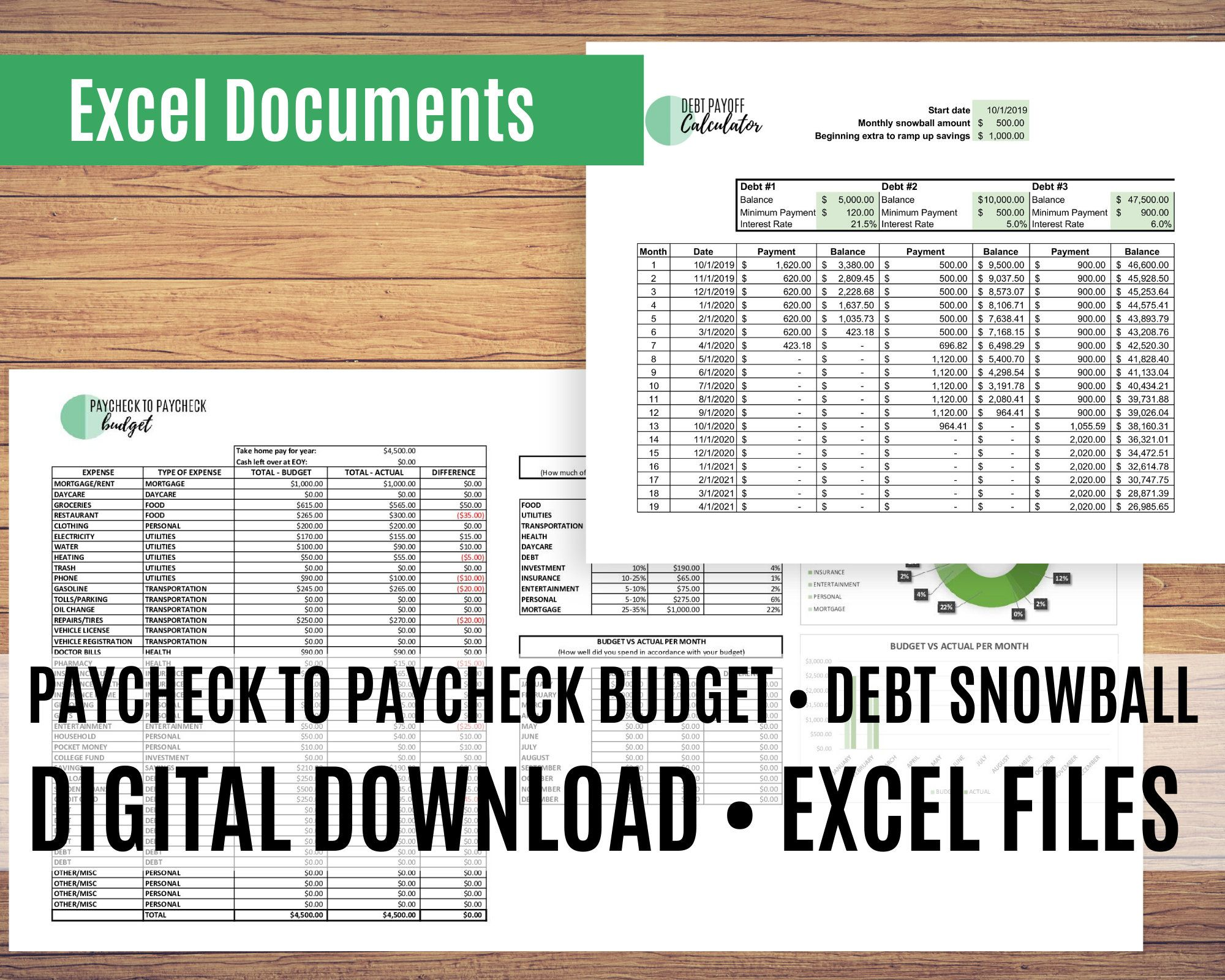 Bi Weekly Budget Spreadsheet Paycheck To Paycheck Budget