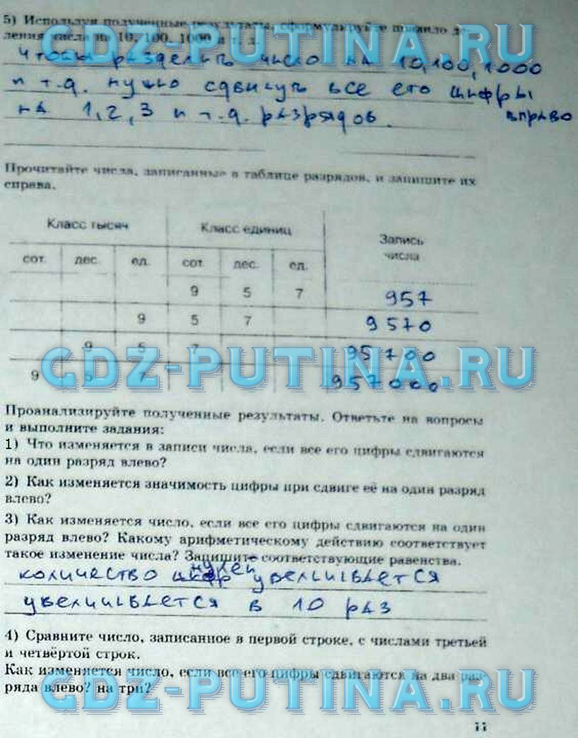 Смотреть гдз по русскому 7 класс