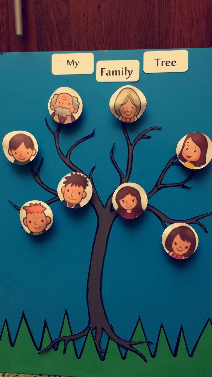 وسيلة للحلقة عن وحدة العائلة تعرض فيها المعلمة الشجرة فارغه وتربط مفهوم الشجرة باالعائلة Family Activities Preschool Toddler Learning Activities Kids Education