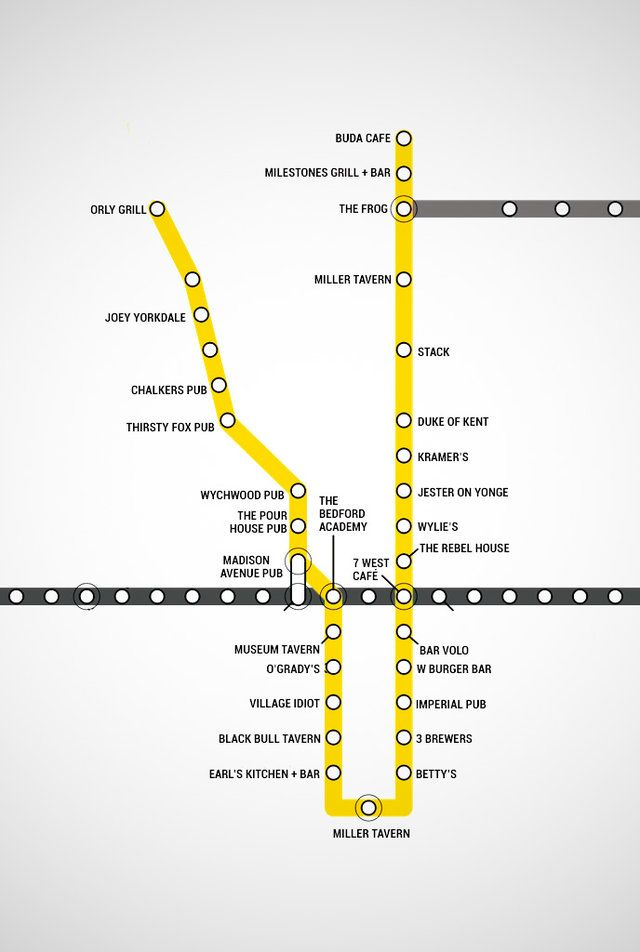 Subway Map Canada Toronto.The Eight Coolest Bars In Toronto Toronto Toronto Toronto