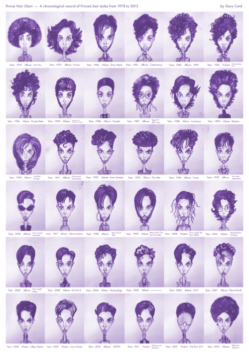 A chronological record of Prince's hairstyles from 1978 to 2013