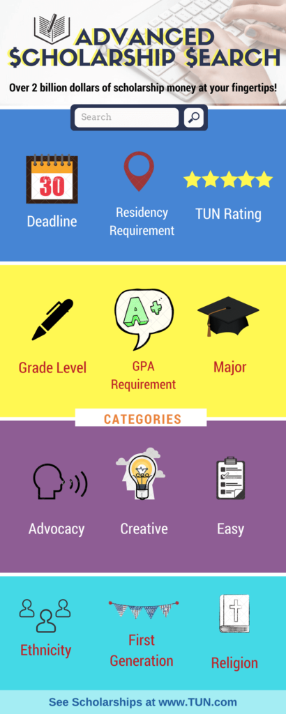 The Superb New College Scholarship Search Tool From Tun With