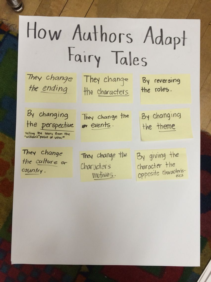 8 Writing Fairy Tales ideas  fairy tales, writing, fairy tales unit