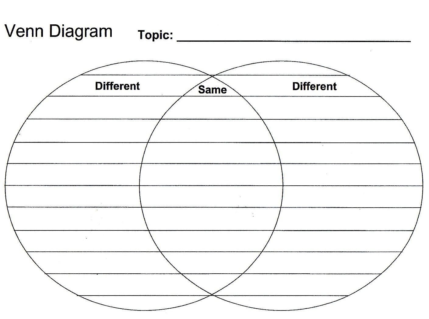 medium resolution of venn diagram worksheet venn diagrams classroom ideas classroom inspiration classroom board