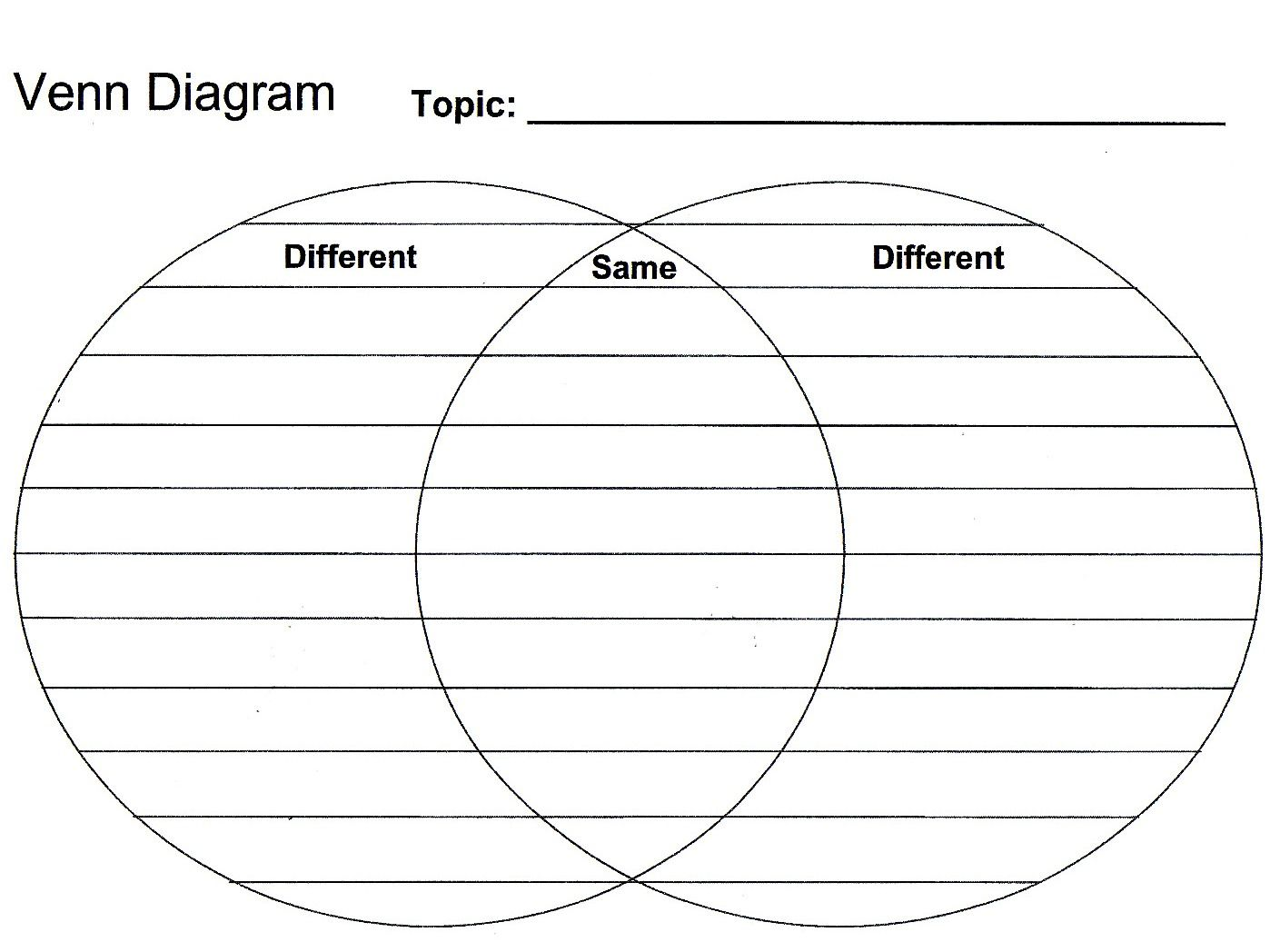 venn diagram template google search classroom ideas