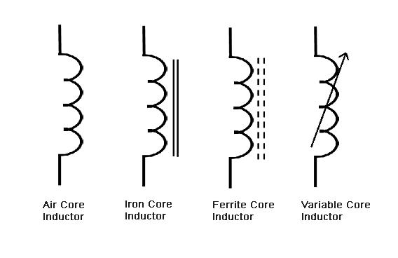 Inductor Symbols in 2019