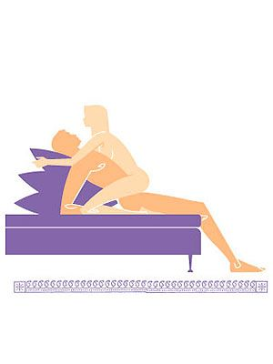 Easy sex positions for beginners