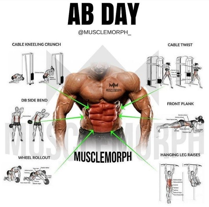 Core to the max brings out the Ab definition and makes the ...