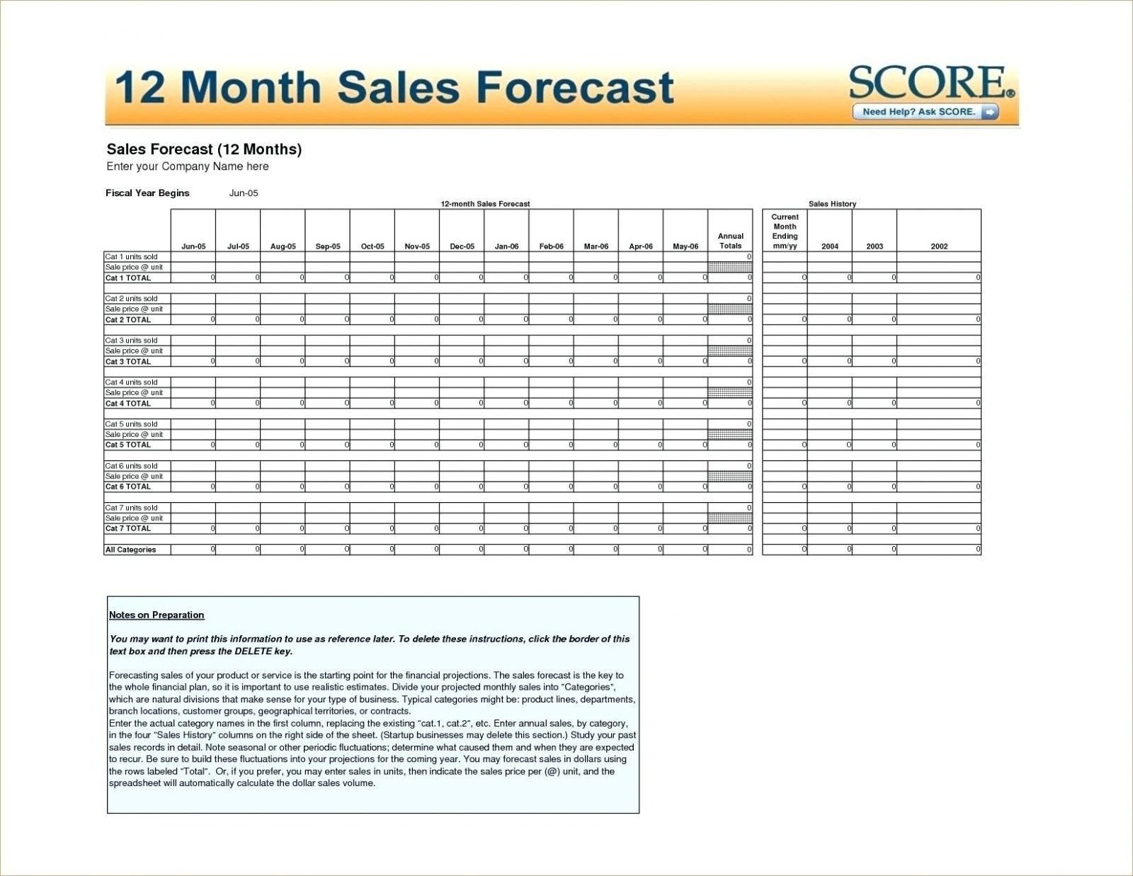 New Business Plan Sales Forecast Template Spreadsheet Template