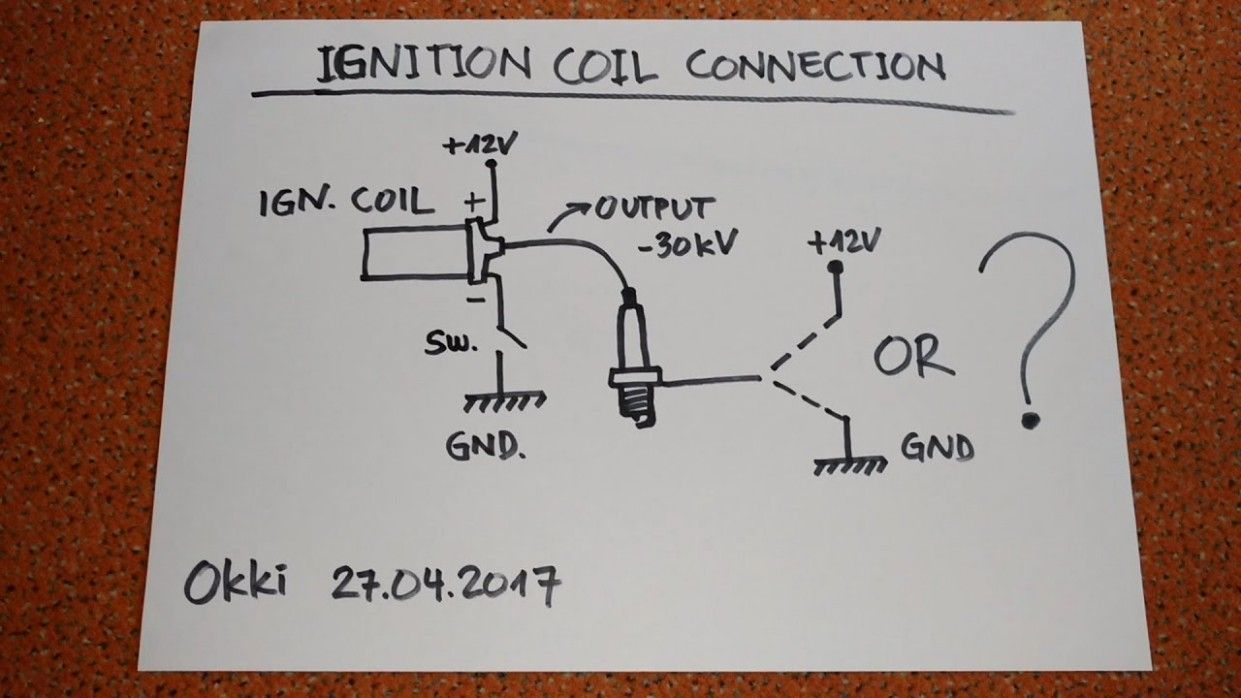Ignition Coil Diagram Simple Guide About Wiring Diagram Small Engine Ignition Coil Diagram Ignition Coil Coil Ignite