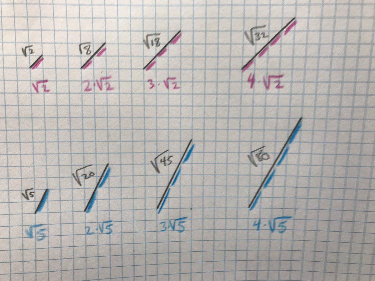 simplifying radicals; distance formula; Pythagorean