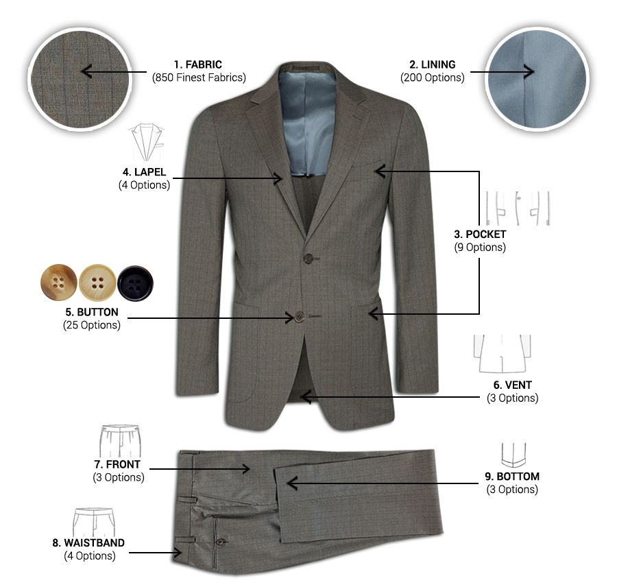 Pin by CustomTailoringPlatform Software on Shirt / Suit