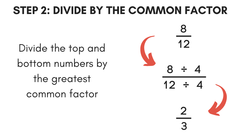 simplest form with a rational denominator calculator Fraction Simplifier - Simplify Fraction Calculator  Simplifying