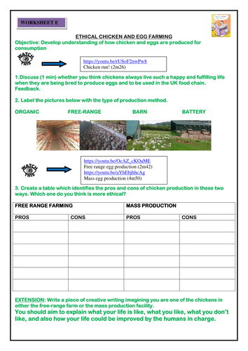 Ethical Chicken And Egg Farming Cover Resource Ks3 Secondary