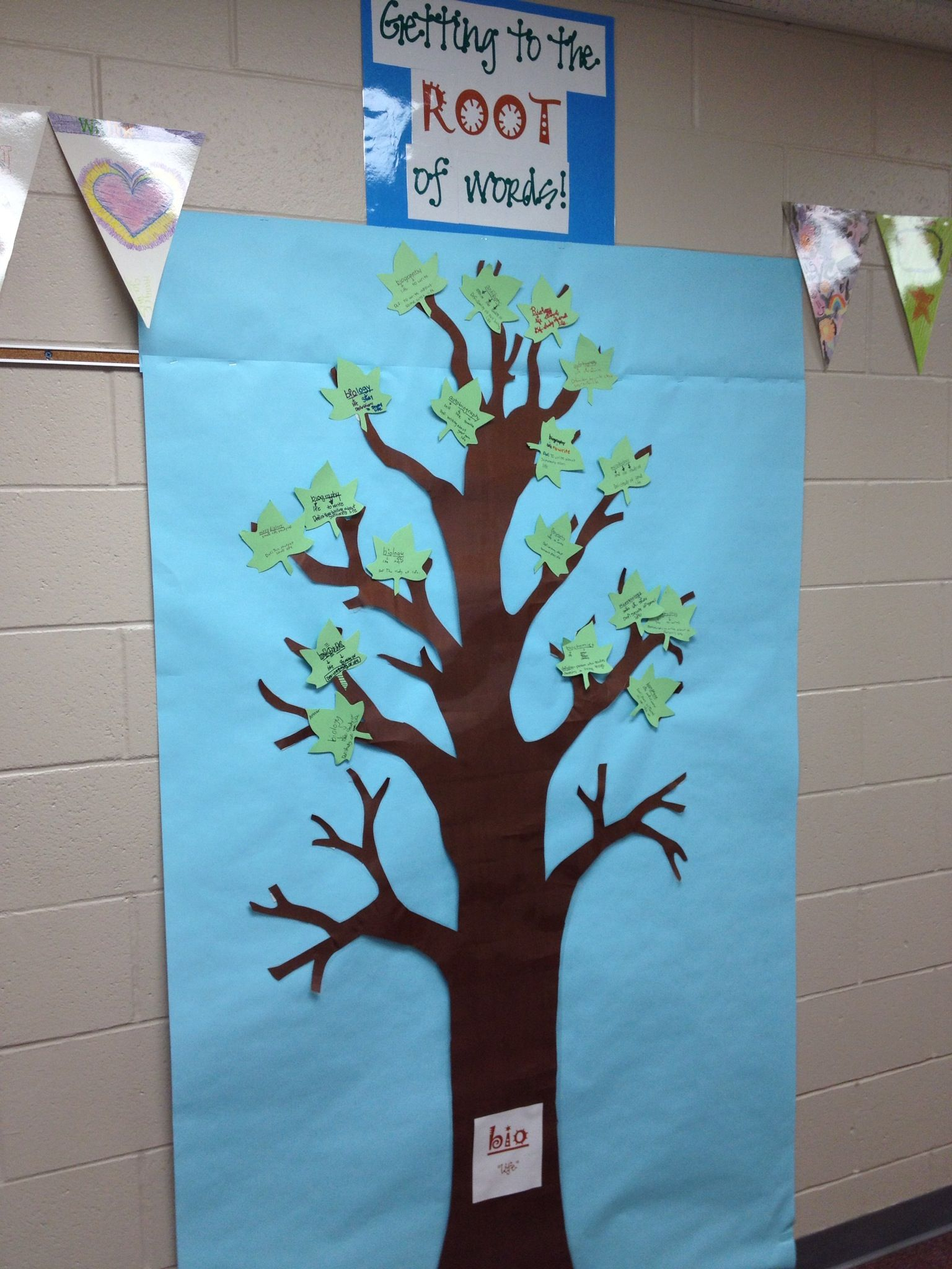 """Getting to the root of words"". Word study tree"