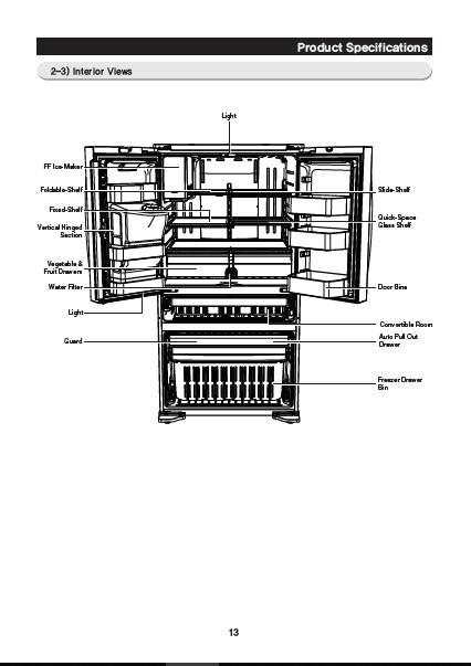 Samsung Rf25hmedbsr Rf25hmedbbc Rf25hmedbww Service Manual In 2020 Repair Manuals Repair Door Switch