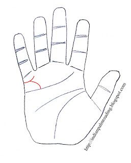 Marriage Line In Palmistry With Images Health Pinterest