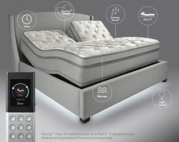 Flexfit 3 Adjustable Bed Base Sleep Number Site Best Bed