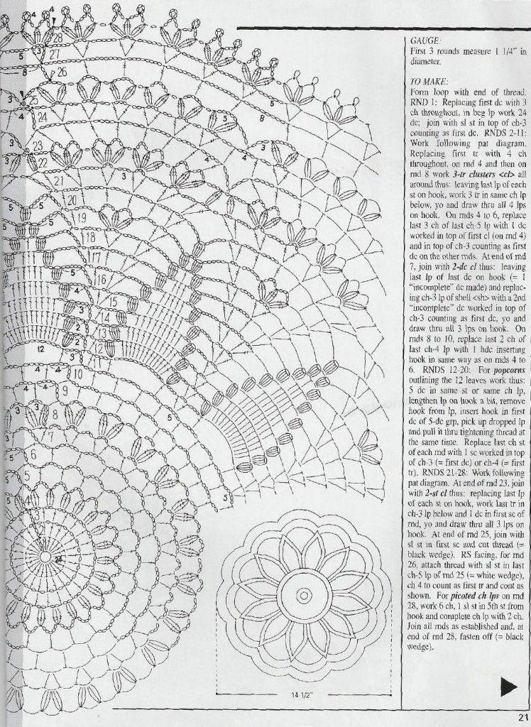 схема 2   рукоделие идеи   Pinterest   Crochet patrones, Caminos de ...