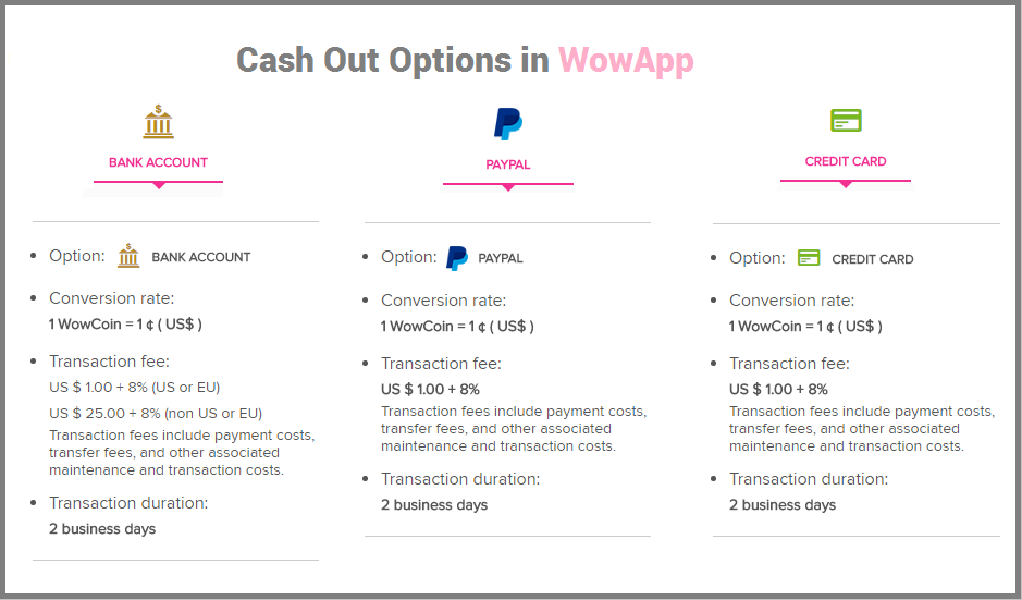 CashOut your WowApp earnings through bank account