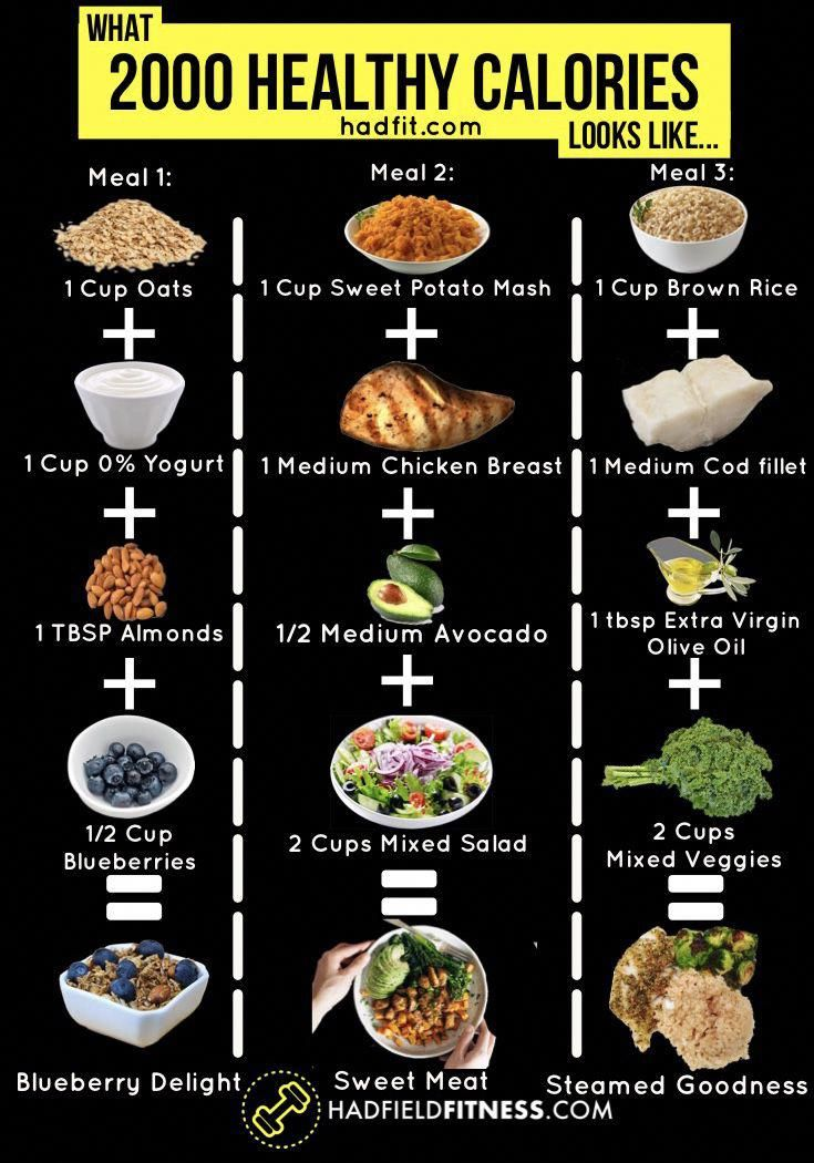 Pin on high protein foods