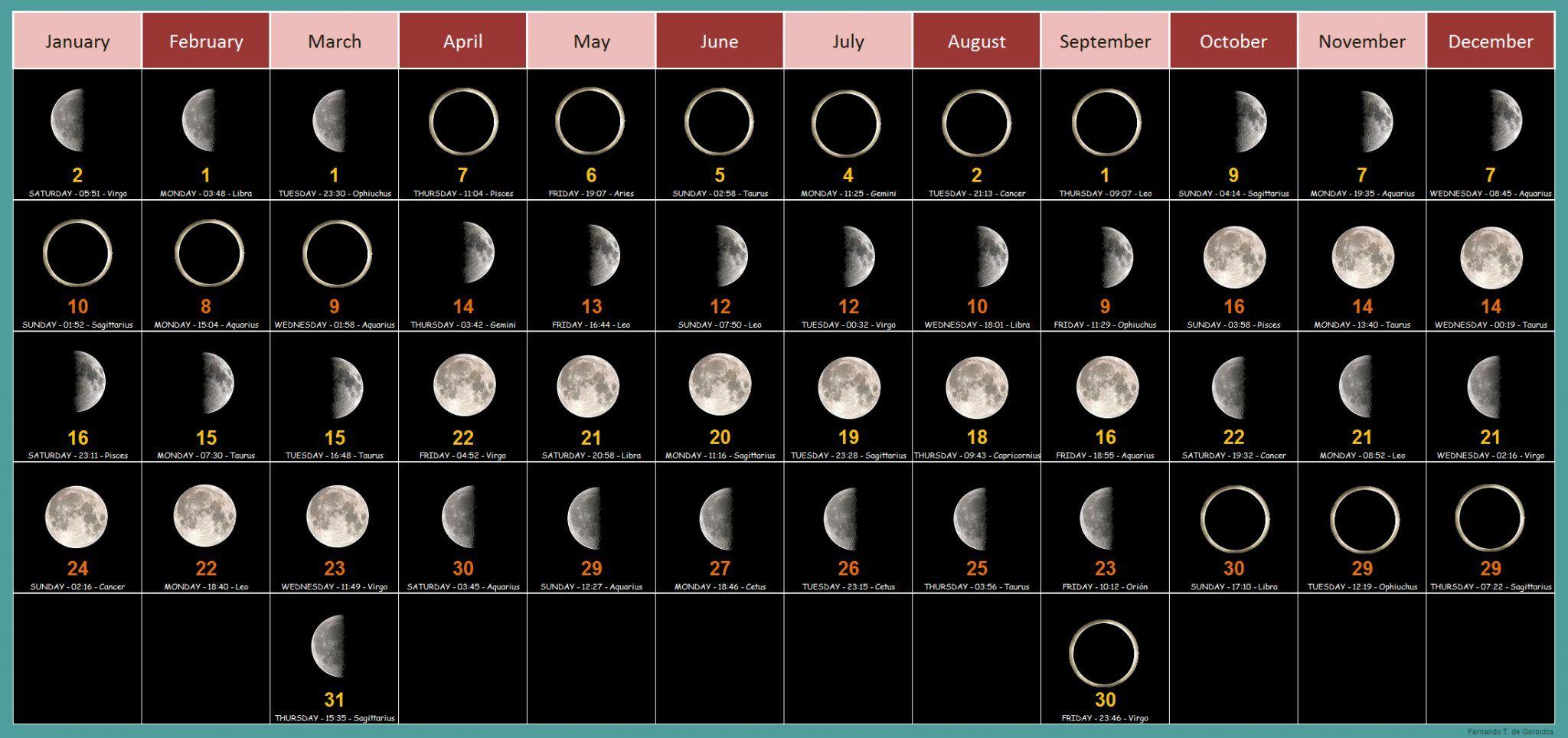 Lunar New February Full Moon Phases Calendar