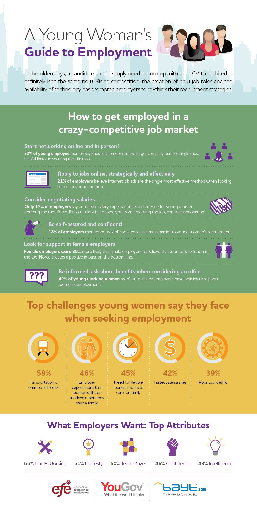 Infographic A Young Woman's Guide to Employment