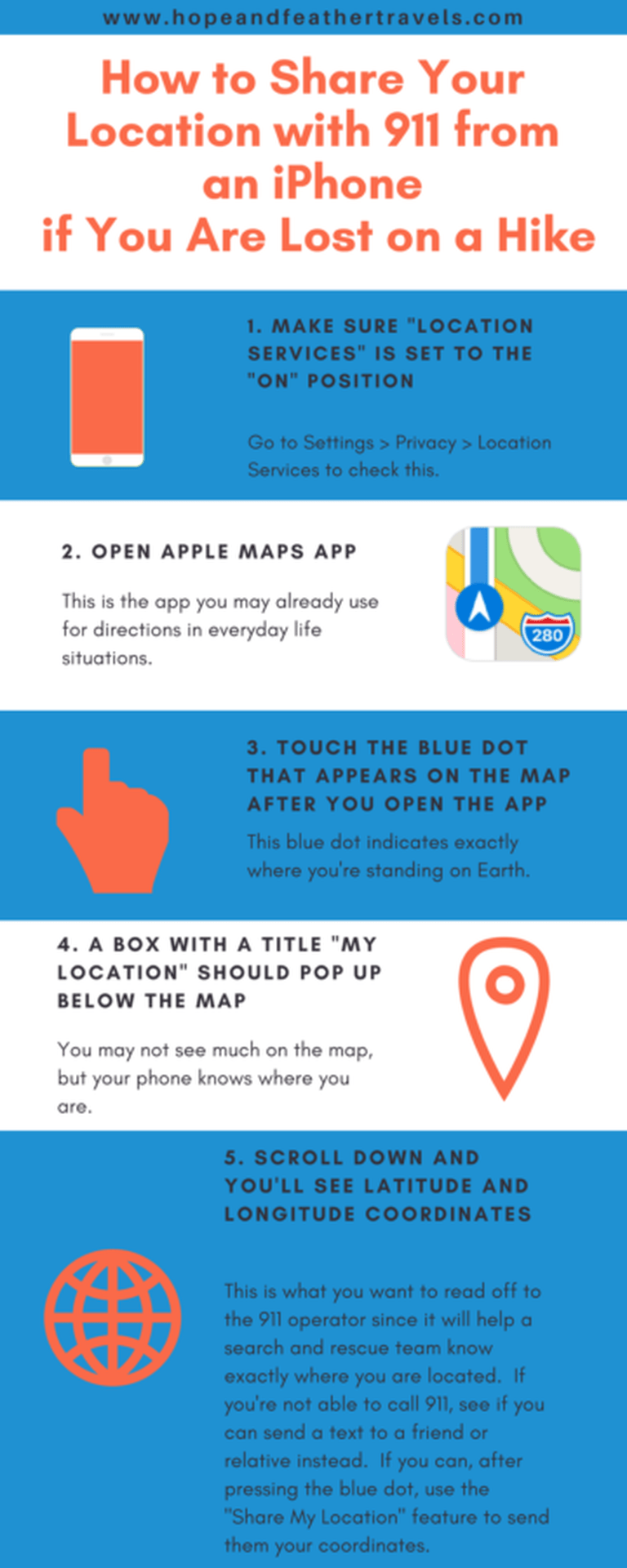 What to do if you're lost on a hike Hiking with kids