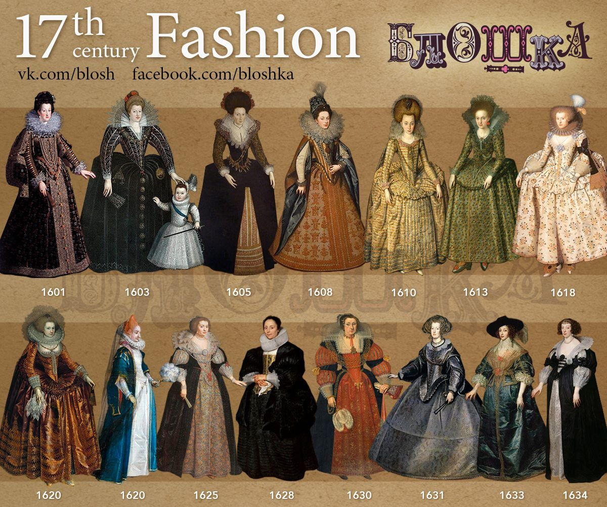 Women's Fashion Early 19th Century