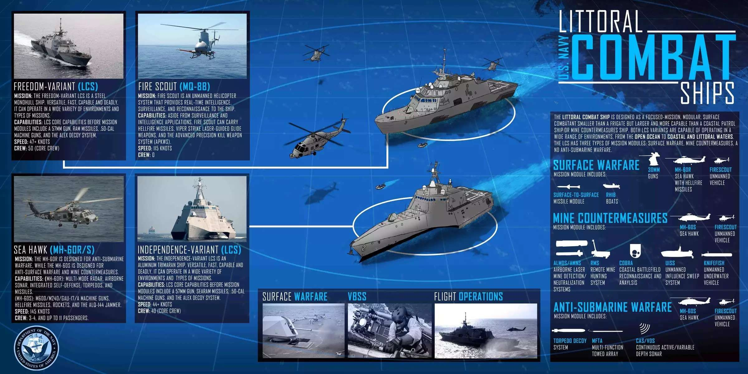 Navy Rushes To Get Littoral Combat Ships Anti-Ship Missiles