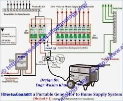 image result for electric three phase wiring homes symbolic world rh pinterest com wiring a whole house generator installing a house generator