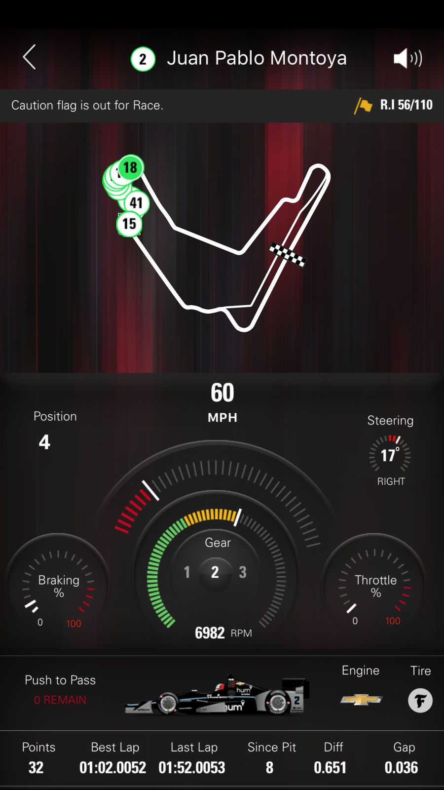 INDYCAR iosEntertainmentappapps Indy cars, Vehicle