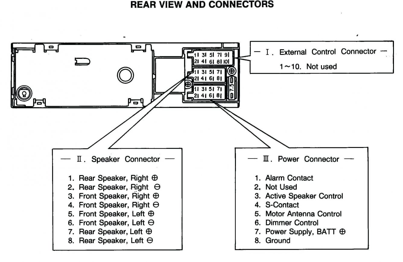 16+ Bmw E46 Car Stereo Wiring Diagram | Car stereo, Diagram, Automotive  electricalPinterest