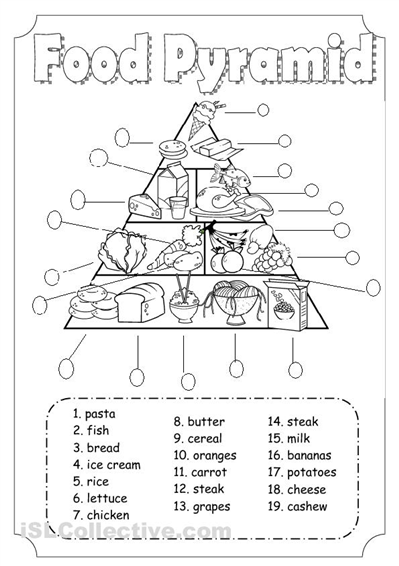 Worksheets Food Guide Pyramid Worksheets food guide pyramid worksheets english teaching pyramid