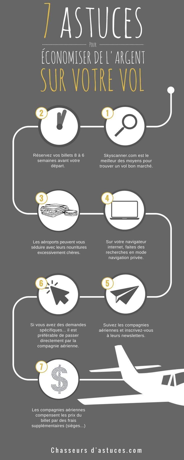 7 astuces pour conomiser de l 39 argent sur votre prochain vol voyages autour du monde. Black Bedroom Furniture Sets. Home Design Ideas
