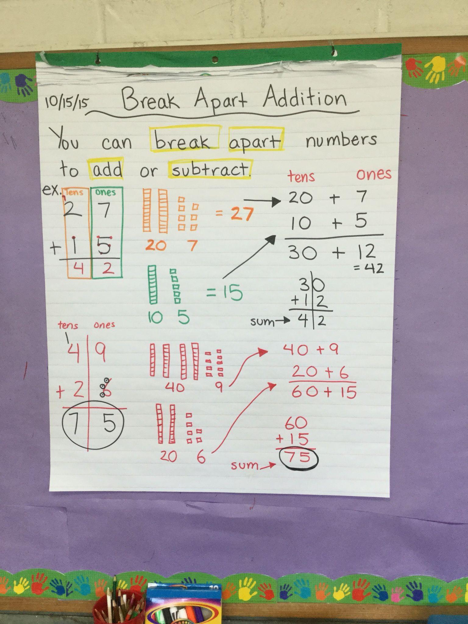 Break Apart Method Common Core