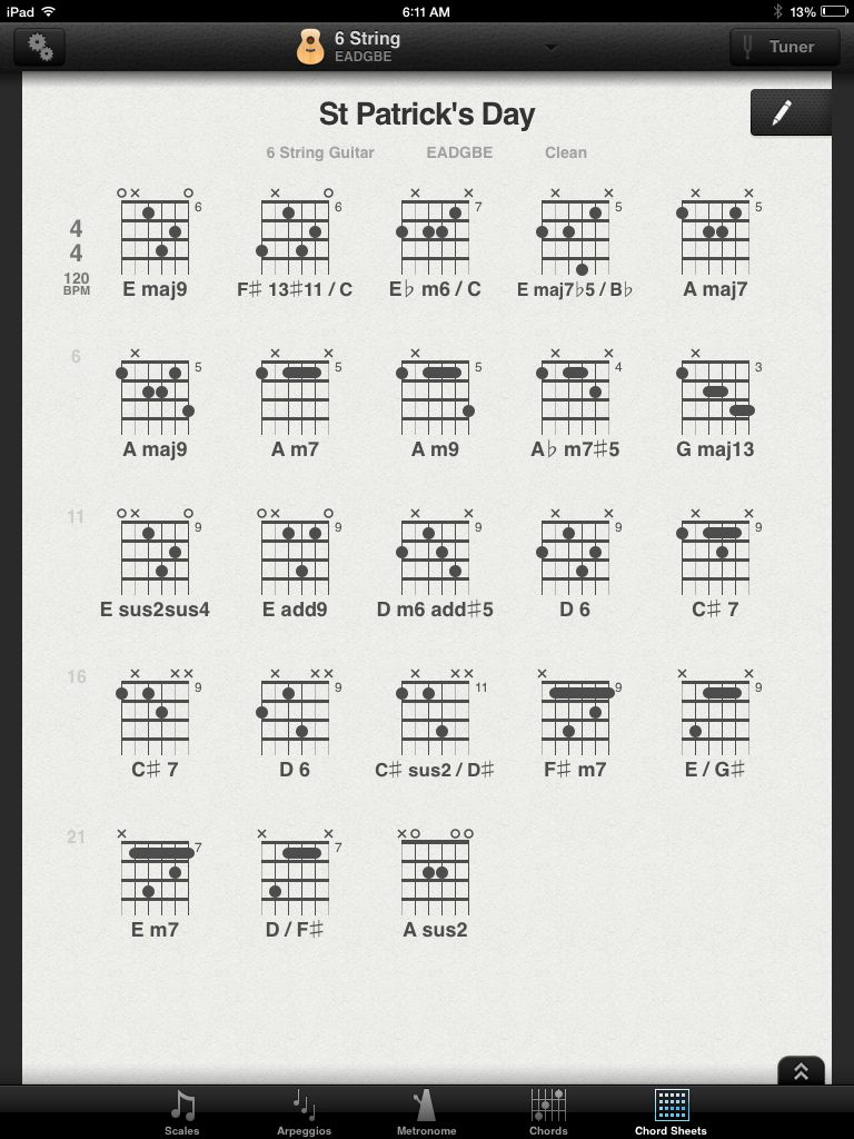 Chords for st patricks day by john mayer hoping to get this chords for st patricks day by john mayer hoping to get this hexwebz Image collections