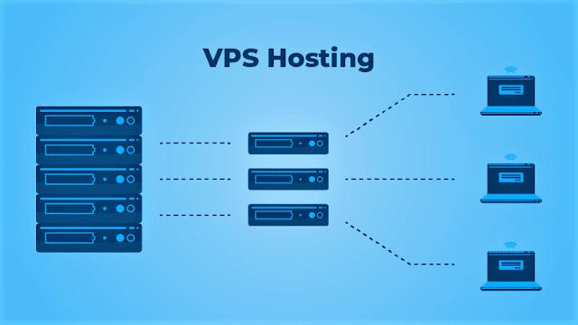 Windows Vps Hosting With Sql Server – UnBrick.ID