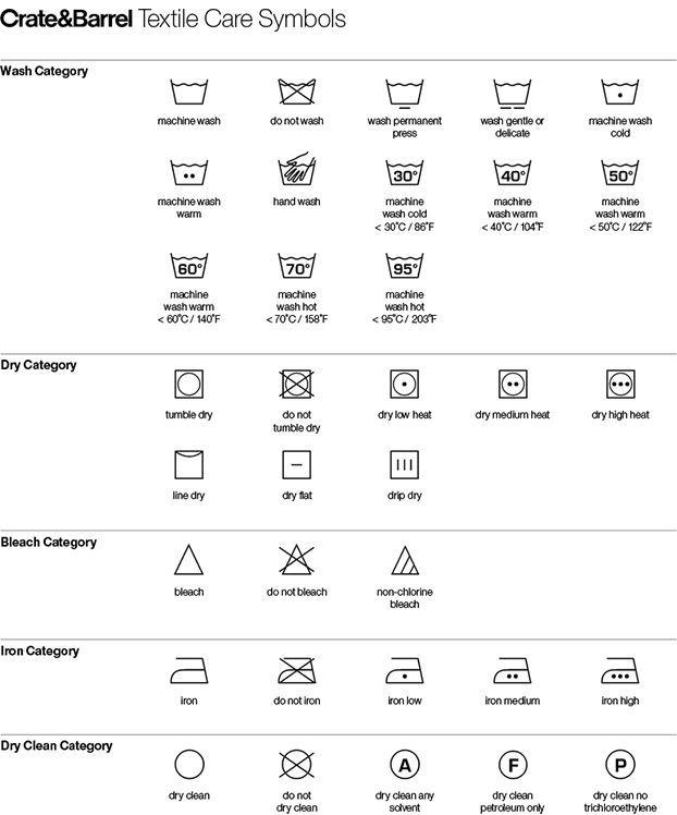 Chilewich Purl Bronze Vinyl Placemat Laundry Symbols Laundry