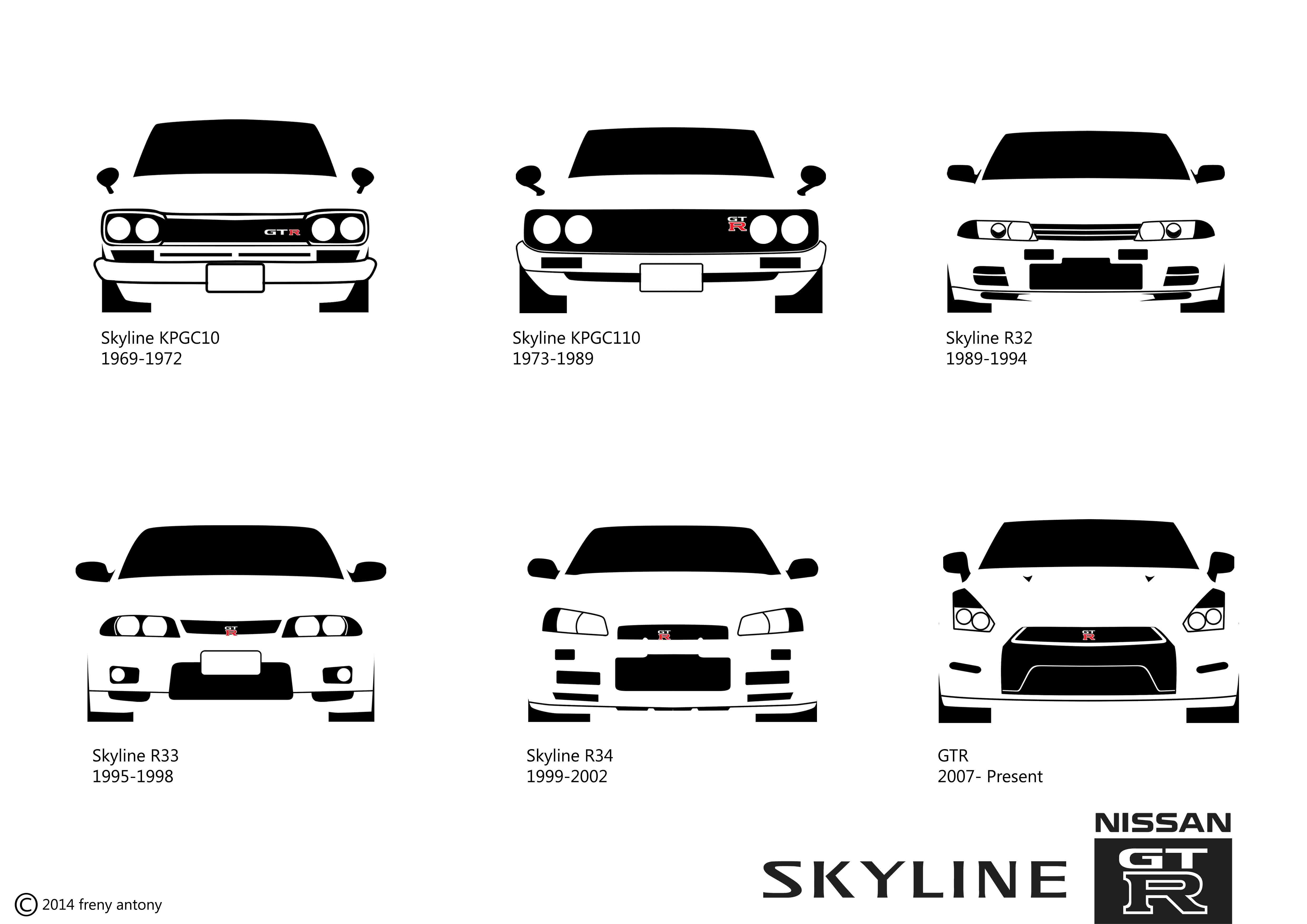 The Front Face Development History Of The Nissan Gtr A K A