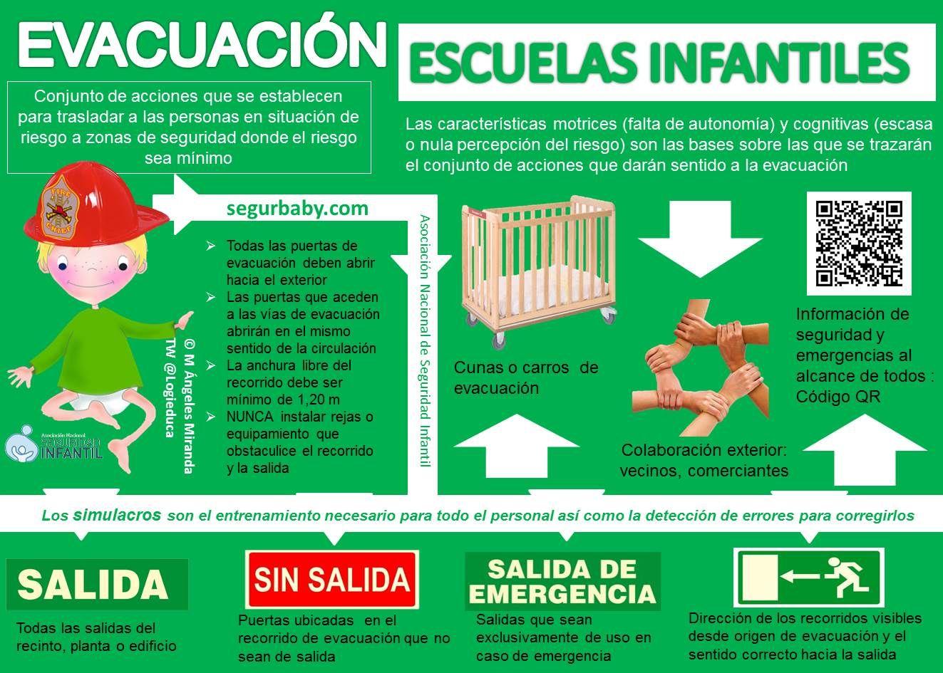 Evacuacion De Escuelas Infantiles Seguridad Escolar Seguridad