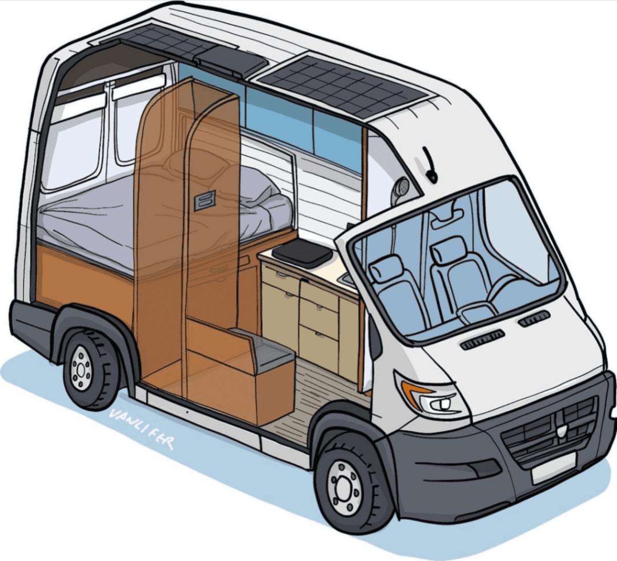 Van Life Aesthetic Van Life Budget Van Life Hacks Van Life Interior Van Life Vehicles In 2020 Recreational Vehicles Van Life Van