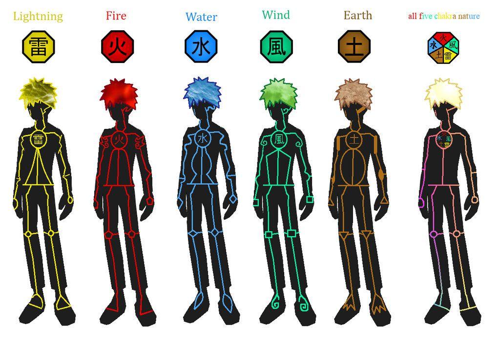 Naruto Clan Creator