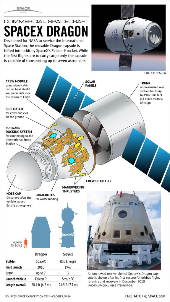 space flight spacex dragon v2 insider - photo #34