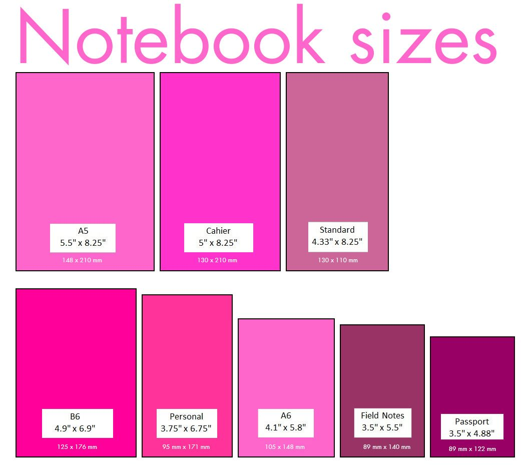 Notebook size chart with both inches and centimeters cm on notebook size chart with both inches and centimeters cm on ihannas blog buycottarizona