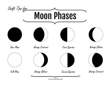 The lunar cycle is illustrated with pictures of the new