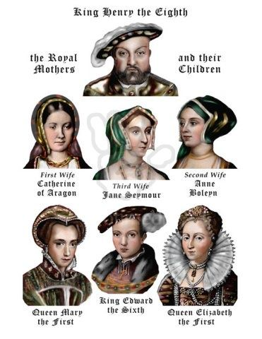The children and their mothers   Tudor history, King henry viii, King henry