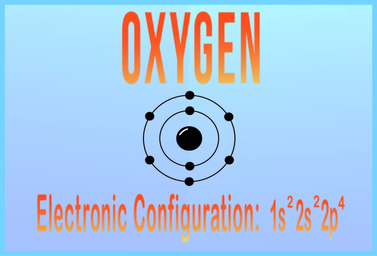 Oxygen Electronic Configurations Design by Online Graphic