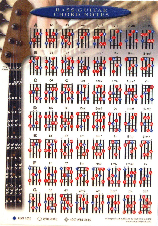 4 String Bass Chord Chart Bass Theory Pinterest Bass Guitar