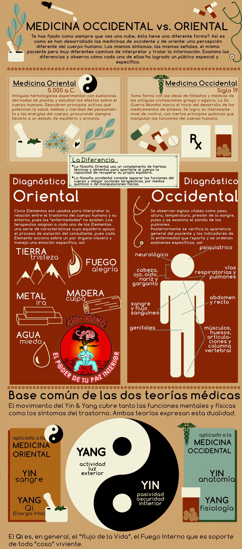 Conocer los beneficios de la medicina oriental algo más de lo que puedes aprender en www.chikung.com.mx informes 5512231321